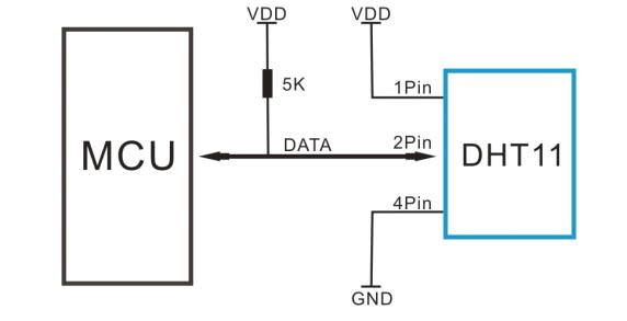 Misurare temperatura e umidità con arduino-pin del dht11
